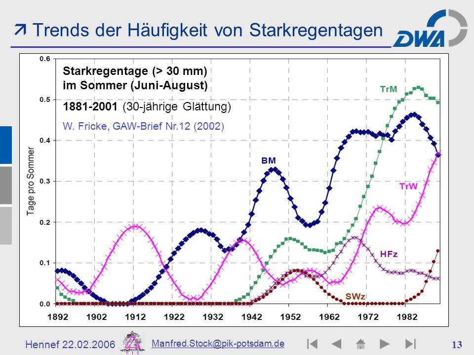 Hennef 22.02.2006 Manfred.Stock@pik-potsdam.de 13 Trends der Häufigkeit von Starkregentagen Starkregentage (> 30 mm) im Sommer (Juni-August) 1881-2001