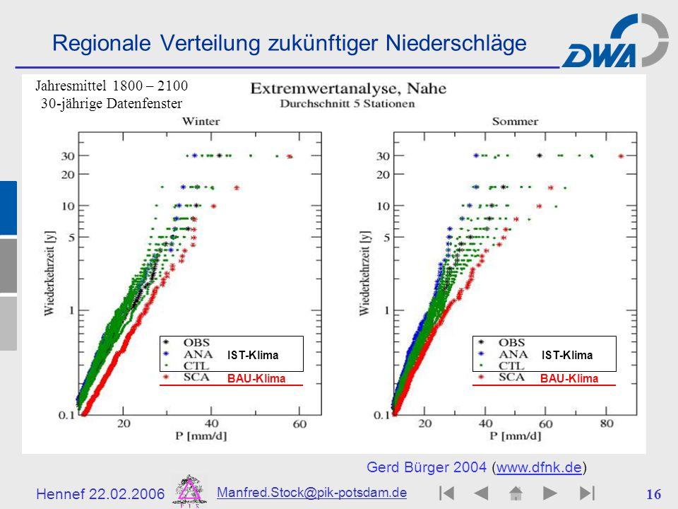 Hennef 22.02.2006 Manfred.Stock@pik-potsdam.de 16 Regionale Verteilung zukünftiger Niederschläge Gerd Bürger 2004 (www.dfnk.de)www.dfnk.de IST-Klima J