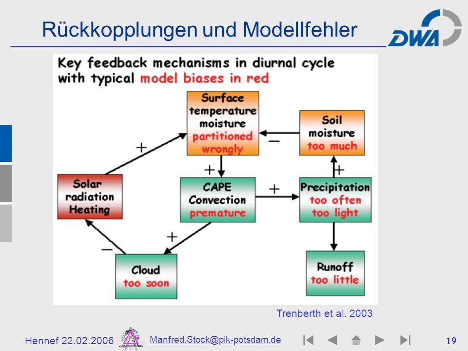 Hennef 22.02.2006 Manfred.Stock@pik-potsdam.de 19 Rückkopplungen und Modellfehler Trenberth et al. 2003