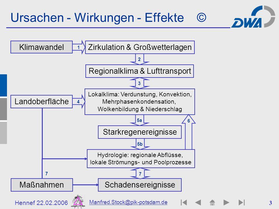 Hennef 22.02.2006 Manfred.Stock@pik-potsdam.de 3 Ursachen - Wirkungen - Effekte © Klimawandel Schadensereignisse Zirkulation & Großwetterlagen 1 Regio