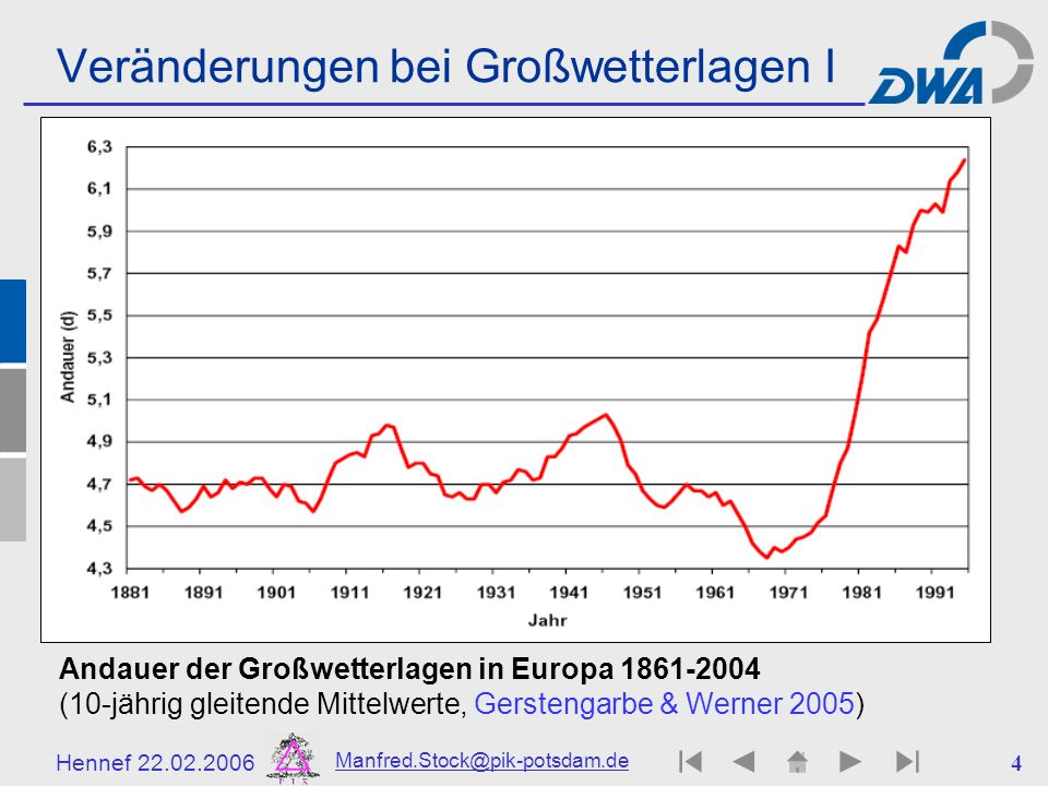 Hennef 22.02.2006 Manfred.Stock@pik-potsdam.de 4 Veränderungen bei Großwetterlagen I Andauer der Großwetterlagen in Europa 1861-2004 (10-jährig gleite