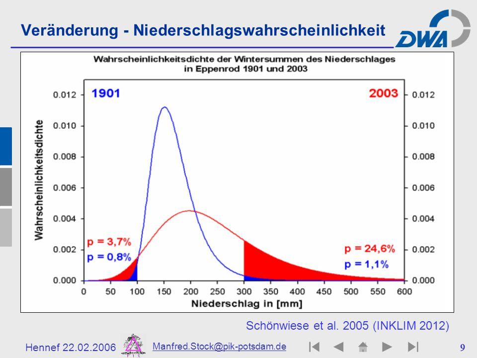 Hennef 22.02.2006 Manfred.Stock@pik-potsdam.de 9 Veränderung - Niederschlagswahrscheinlichkeit Schönwiese et al. 2005 (INKLIM 2012)