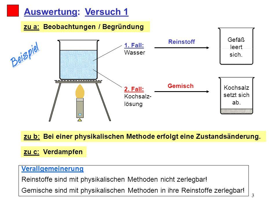3 Verallgemeinerung Reinstoffe sind mit physikalischen Methoden nicht zerlegbar! Gemische sind mit physikalischen Methoden in ihre Reinstoffe zerlegba