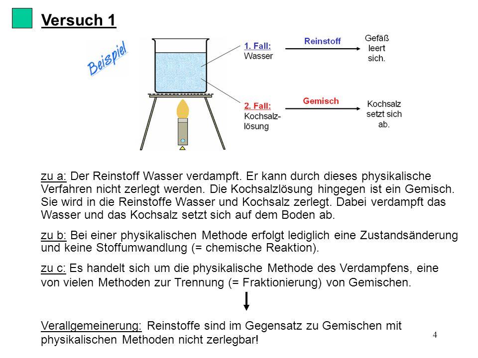 4 zu a: Der Reinstoff Wasser verdampft. Er kann durch dieses physikalische Verfahren nicht zerlegt werden. Die Kochsalzlösung hingegen ist ein Gemisch