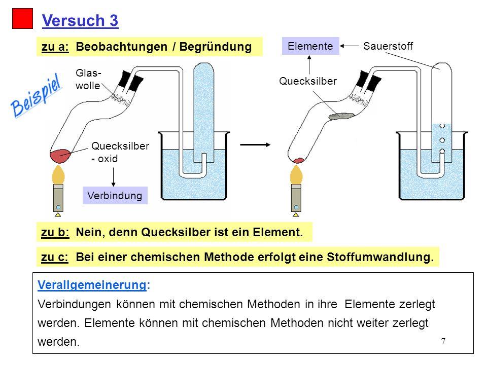 7 zu b: Verallgemeinerung: Verbindungen können mit chemischen Methoden in ihre Elemente zerlegt werden. Elemente können mit chemischen Methoden nicht