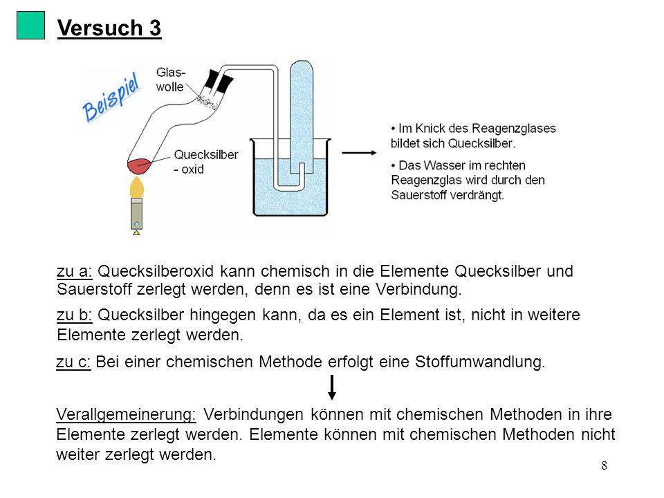 8 Versuch 3 Verallgemeinerung: Verbindungen können mit chemischen Methoden in ihre Elemente zerlegt werden. Elemente können mit chemischen Methoden ni