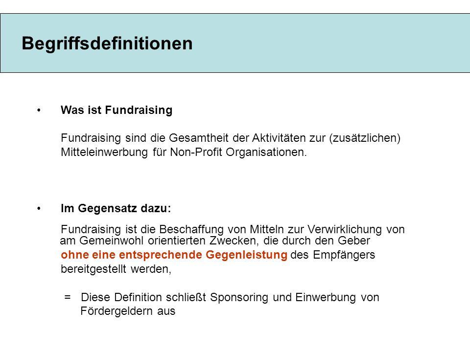 Begriffsdefinitionen Was ist Fundraising Fundraising sind die Gesamtheit der Aktivitäten zur (zusätzlichen) Mitteleinwerbung für Non-Profit Organisati