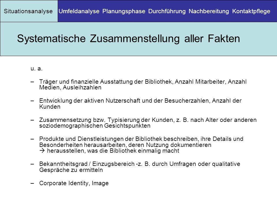 Systematische Zusammenstellung aller Fakten u. a. –Träger und finanzielle Ausstattung der Bibliothek, Anzahl Mitarbeiter, Anzahl Medien, Ausleihzahlen
