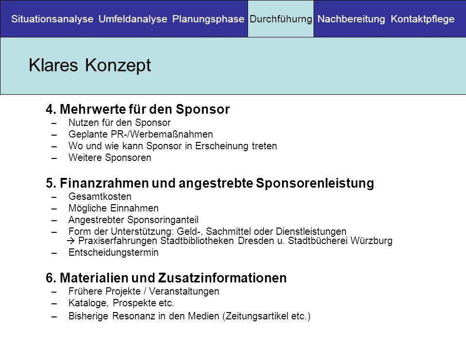 Klares Konzept 4. Mehrwerte für den Sponsor – Nutzen für den Sponsor – Geplante PR-/Werbemaßnahmen – Wo und wie kann Sponsor in Erscheinung treten – W