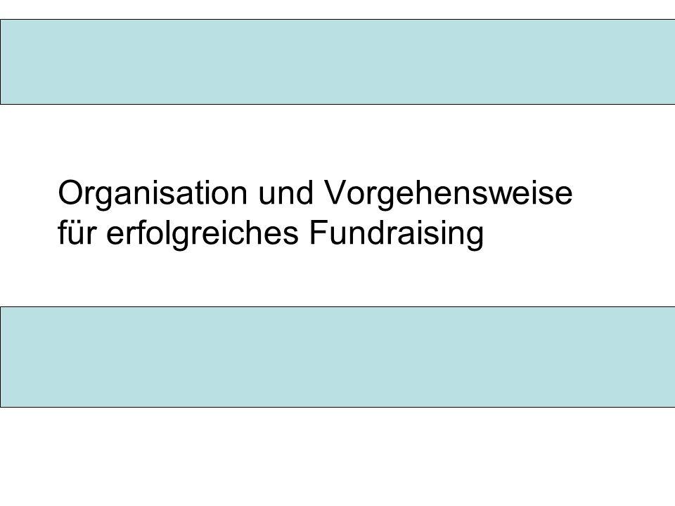 Regeln für Spendenbescheinigung Die Einnahme der Zuwendung ist ordnungsgemäß aufzuzeichnen (Datum, Anschrift, Betrag etc.).