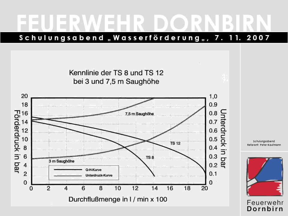 FEUERWEHR DORNBIRN Schulungsabend Referent: Peter Kaufmann S c h u l u n g s a b e n d W a s s e r f ö r d e r u n g, 7. 1 1. 2 0 0 7