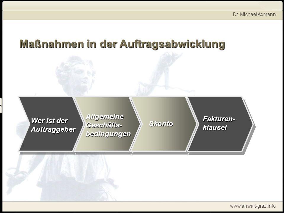 Dr. Michael Axmann www.anwalt-graz.info Wer ist der Auftraggeber Allgemeine Geschäfts- bedingungen Maßnahmen in der Auftragsabwicklung Skonto Fakturen