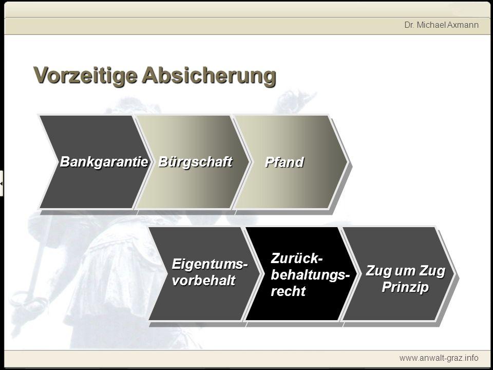 Dr. Michael Axmann www.anwalt-graz.info Eigentums- vorbehalt Zurück- behaltungs- recht Zug um Zug Prinzip Bankgarantie Bürgschaft Vorzeitige Absicheru