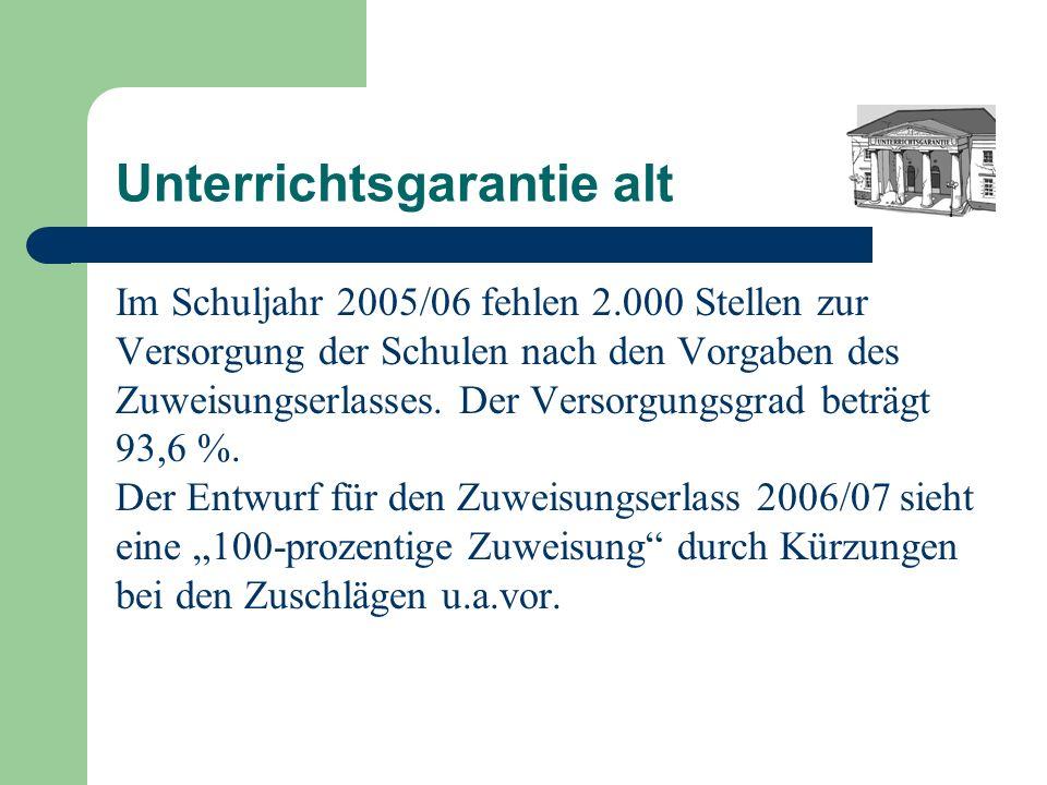Unterrichtsgarantie alt Im Schuljahr 2005/06 fehlen 2.000 Stellen zur Versorgung der Schulen nach den Vorgaben des Zuweisungserlasses. Der Versorgungs