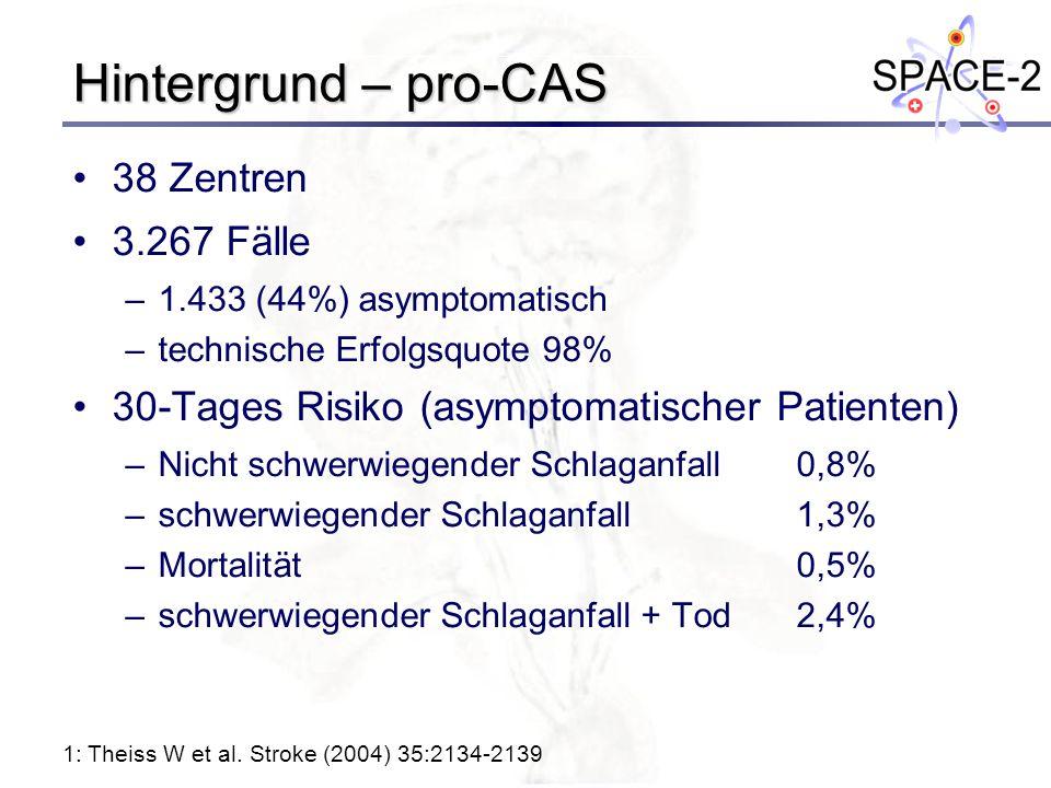 Hintergrund – pro-CAS 38 Zentren 3.267 Fälle –1.433 (44%) asymptomatisch –technische Erfolgsquote 98% 30-Tages Risiko (asymptomatischer Patienten) –Ni