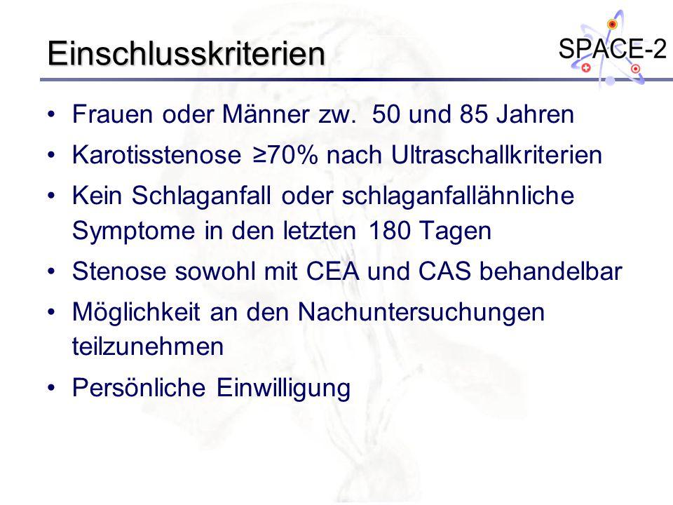 Einschlusskriterien Frauen oder Männer zw. 50 und 85 Jahren Karotisstenose 70% nach Ultraschallkriterien Kein Schlaganfall oder schlaganfallähnliche S