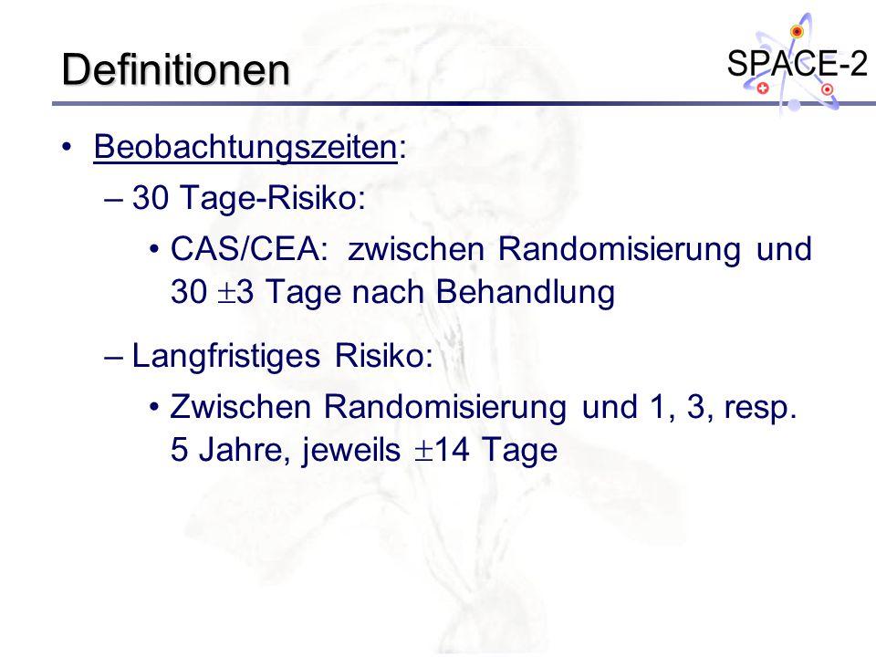 Definitionen Beobachtungszeiten: –30 Tage-Risiko: CAS/CEA: zwischen Randomisierung und 30 3 Tage nach Behandlung –Langfristiges Risiko: Zwischen Rando