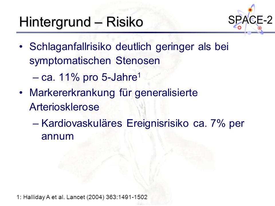 Hintergrund – Risiko Schlaganfallrisiko deutlich geringer als bei symptomatischen Stenosen –ca. 11% pro 5-Jahre 1 Markererkrankung für generalisierte