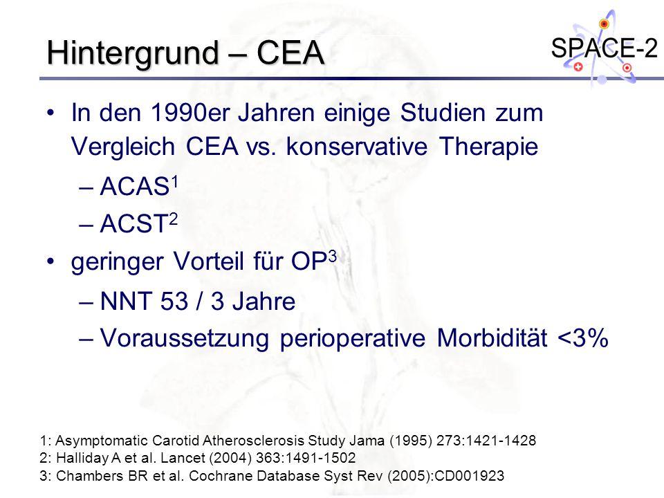 Hintergrund – CEA In den 1990er Jahren einige Studien zum Vergleich CEA vs. konservative Therapie –ACAS 1 –ACST 2 geringer Vorteil für OP 3 –NNT 53 /
