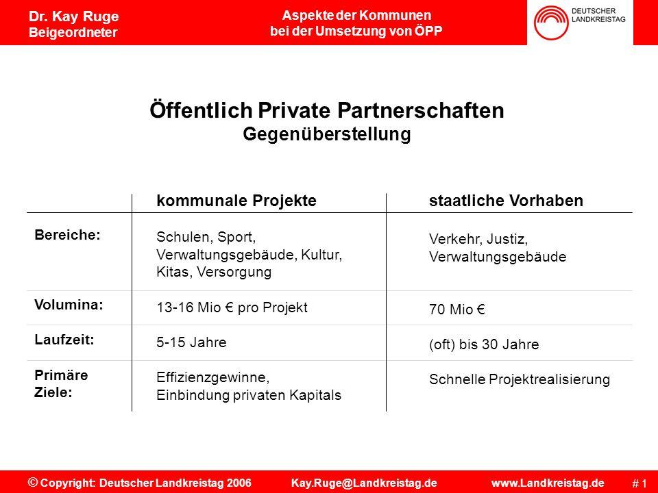 Aspekte der Kommunen bei der Umsetzung von ÖPP # 11 © Copyright: Deutscher Landkreistag 2006 Kay.Ruge@Landkreistag.de www.Landkreistag.de Dr.