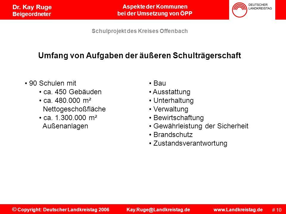 Aspekte der Kommunen bei der Umsetzung von ÖPP # 9 © Copyright: Deutscher Landkreistag 2006 Kay.Ruge@Landkreistag.de www.Landkreistag.de Dr. Kay Ruge