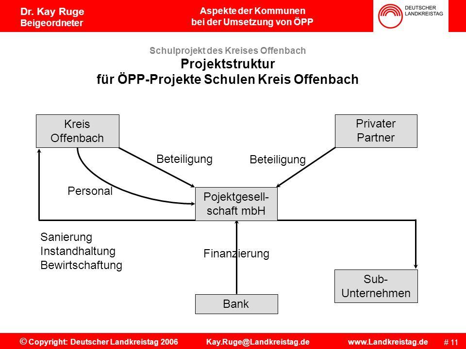 Aspekte der Kommunen bei der Umsetzung von ÖPP # 10 © Copyright: Deutscher Landkreistag 2006 Kay.Ruge@Landkreistag.de www.Landkreistag.de Dr. Kay Ruge