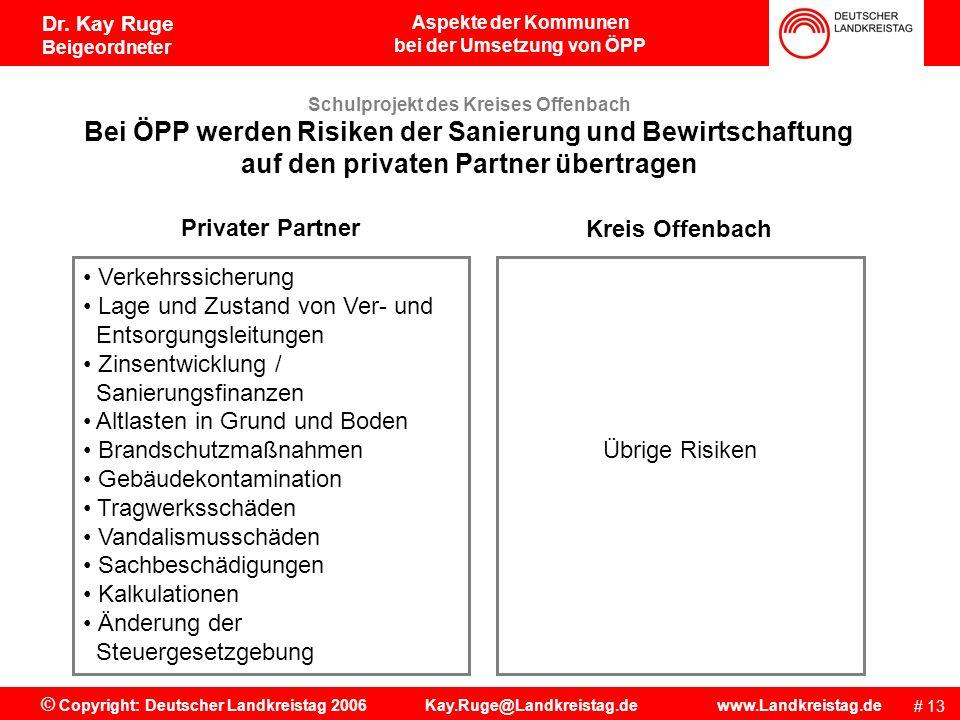 Aspekte der Kommunen bei der Umsetzung von ÖPP # 12 © Copyright: Deutscher Landkreistag 2006 Kay.Ruge@Landkreistag.de www.Landkreistag.de Dr. Kay Ruge