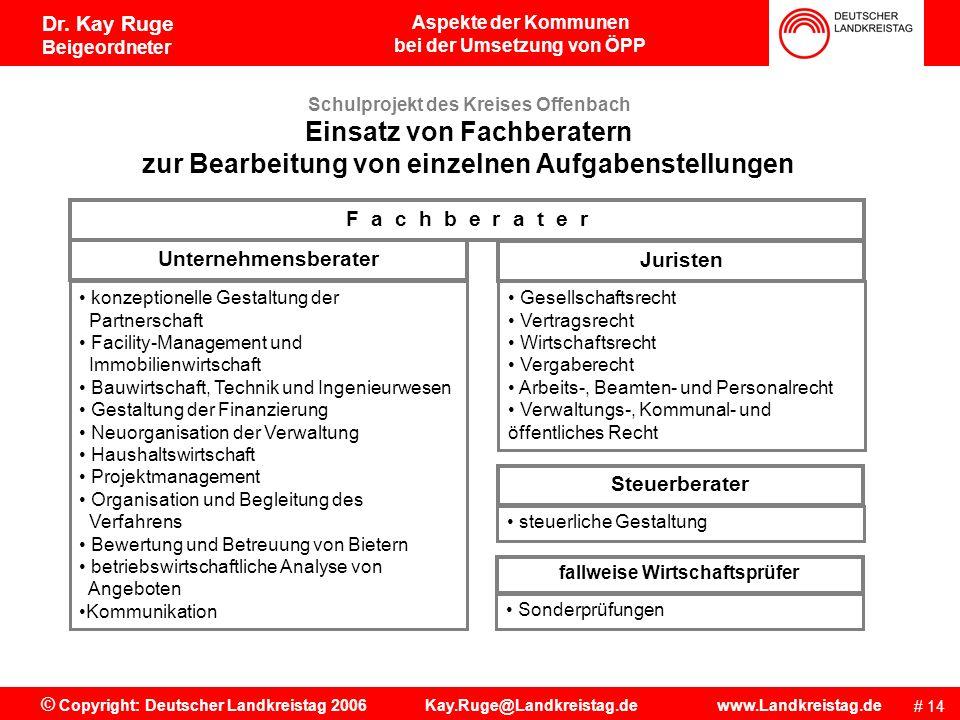Aspekte der Kommunen bei der Umsetzung von ÖPP # 13 © Copyright: Deutscher Landkreistag 2006 Kay.Ruge@Landkreistag.de www.Landkreistag.de Dr. Kay Ruge