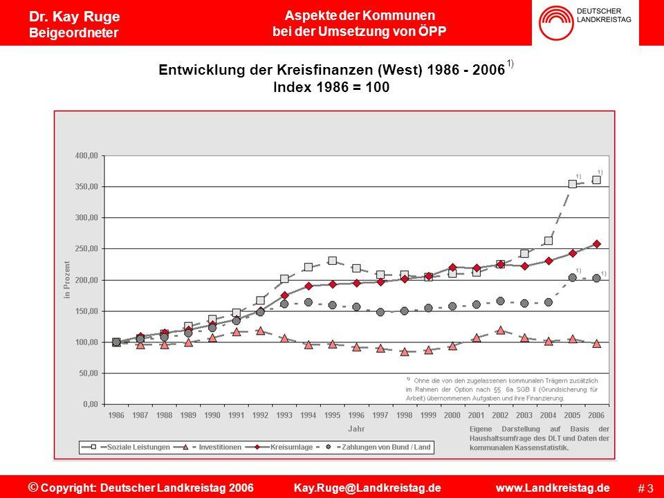Aspekte der Kommunen bei der Umsetzung von ÖPP # 3 © Copyright: Deutscher Landkreistag 2006 Kay.Ruge@Landkreistag.de www.Landkreistag.de Dr.