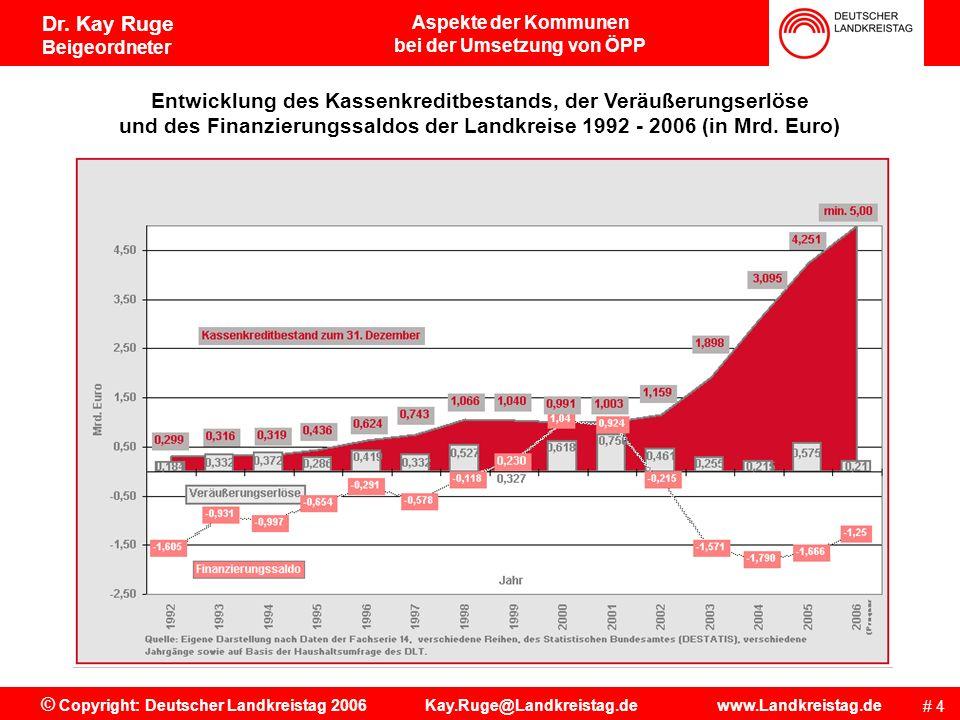 Aspekte der Kommunen bei der Umsetzung von ÖPP # 4 © Copyright: Deutscher Landkreistag 2006 Kay.Ruge@Landkreistag.de www.Landkreistag.de Dr.