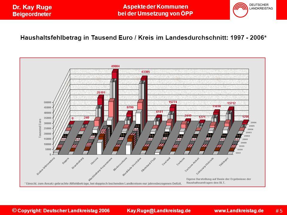 Aspekte der Kommunen bei der Umsetzung von ÖPP # 15 © Copyright: Deutscher Landkreistag 2006 Kay.Ruge@Landkreistag.de www.Landkreistag.de Dr.