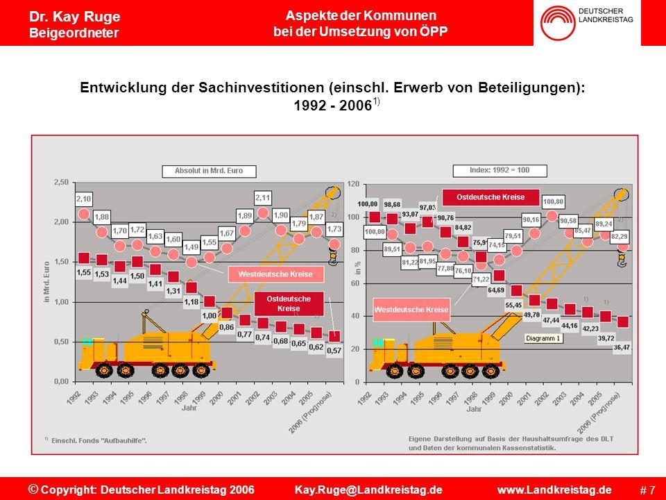 Aspekte der Kommunen bei der Umsetzung von ÖPP # 6 © Copyright: Deutscher Landkreistag 2006 Kay.Ruge@Landkreistag.de www.Landkreistag.de Dr. Kay Ruge