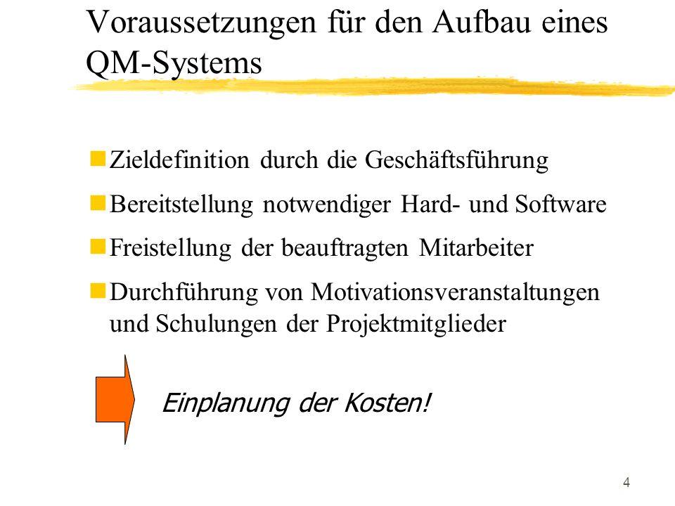 5 Entscheidung und Projektplan Analyse der bestehenden Dokumentation Erfassung der Abläufe / Daten Erarbeitung der QM-Dokumentation Prüfung und ggf.