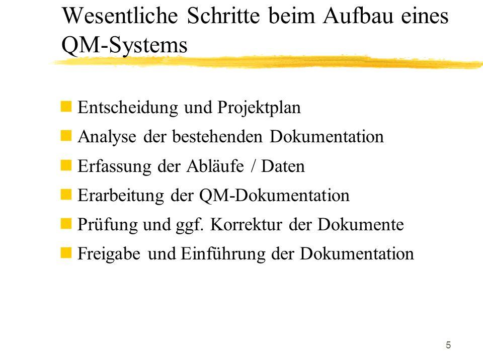 5 Entscheidung und Projektplan Analyse der bestehenden Dokumentation Erfassung der Abläufe / Daten Erarbeitung der QM-Dokumentation Prüfung und ggf. K
