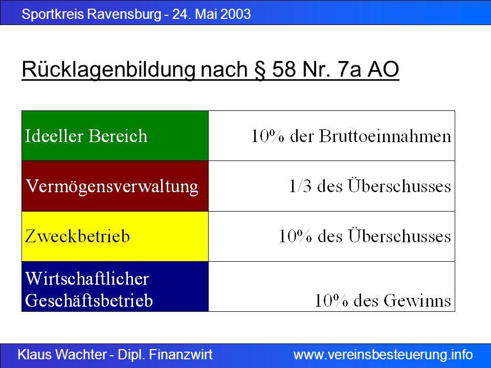 Sportkreis Ravensburg - 24. Mai 2003 Klaus Wachter - Dipl. Finanzwirt www.vereinsbesteuerung.info Rücklagenbildung nach § 58 Nr. 7a AO