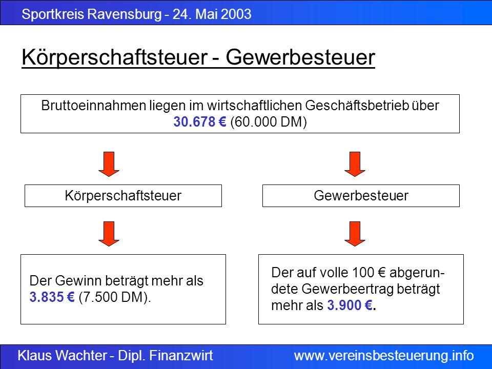 Sportkreis Ravensburg - 24. Mai 2003 Klaus Wachter - Dipl. Finanzwirt www.vereinsbesteuerung.info Körperschaftsteuer - Gewerbesteuer Bruttoeinnahmen l