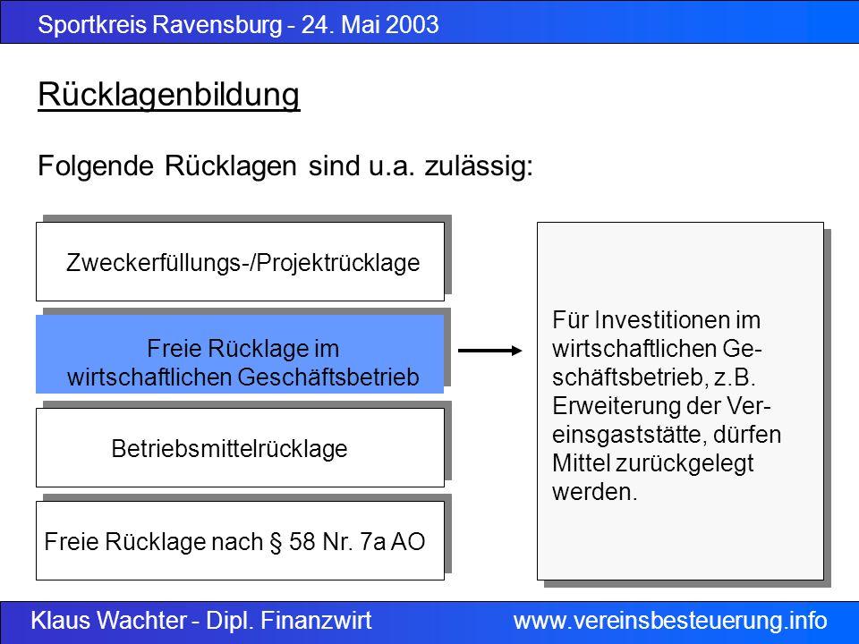 Sportkreis Ravensburg - 24. Mai 2003 Klaus Wachter - Dipl. Finanzwirt www.vereinsbesteuerung.info Folgende Rücklagen sind u.a. zulässig: Rücklagenbild
