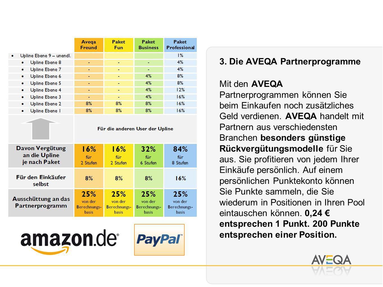 3. Die AVEQA Partnerprogramme Mit den AVEQA Partnerprogrammen können Sie beim Einkaufen noch zusätzliches Geld verdienen. AVEQA handelt mit Partnern a