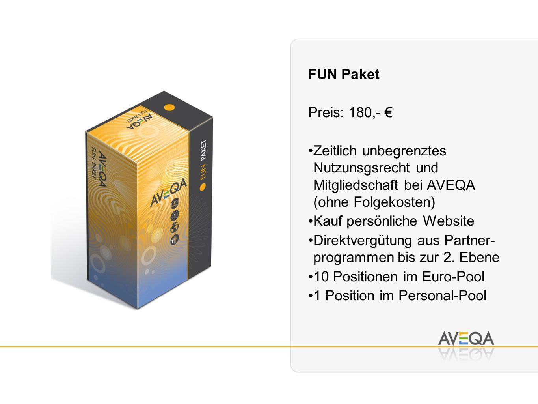 FUN Paket Preis: 180,- Zeitlich unbegrenztes Nutzunsgsrecht und Mitgliedschaft bei AVEQA (ohne Folgekosten) Kauf persönliche Website Direktvergütung aus Partner- programmen bis zur 2.