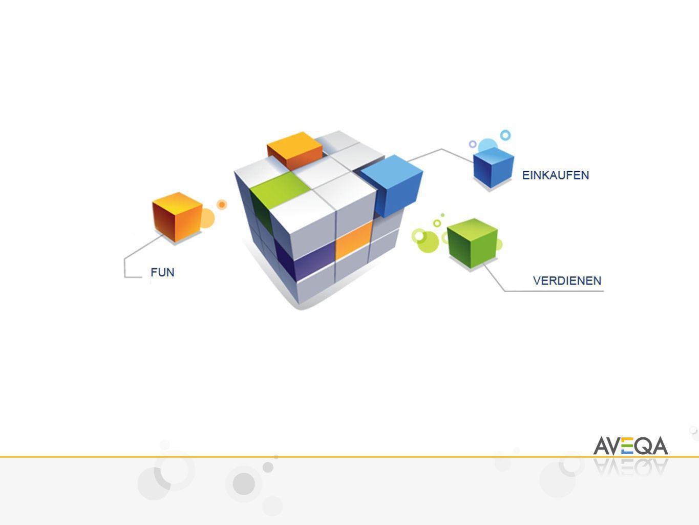 AVEQA ist Ihr Einstieg zum Online-Entertainment.