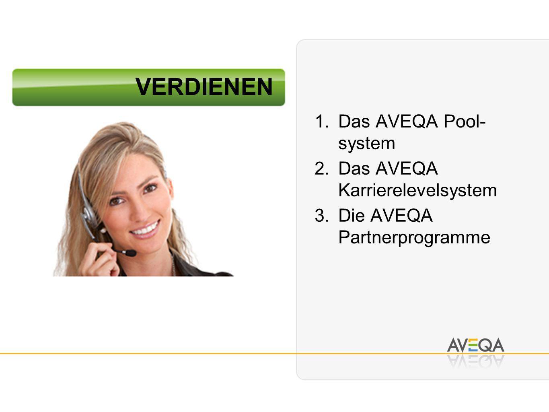 1.Das AVEQA Pool- system 2.Das AVEQA Karrierelevelsystem 3.Die AVEQA Partnerprogramme VERDIENEN