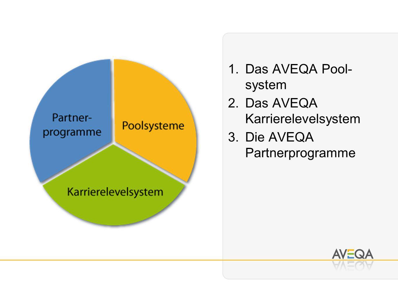 1.Das AVEQA Pool- system 2.Das AVEQA Karrierelevelsystem 3.Die AVEQA Partnerprogramme