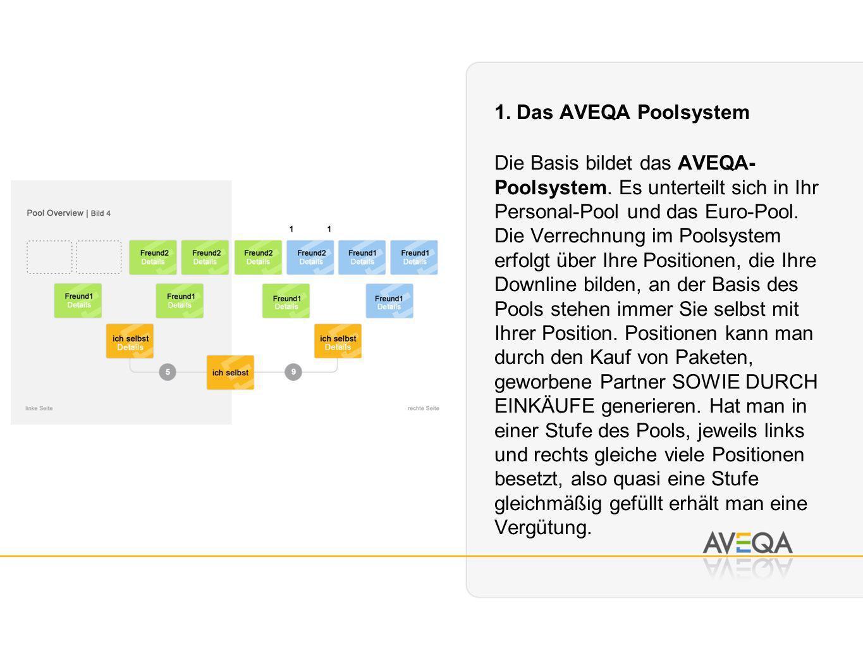 1. Das AVEQA Poolsystem Die Basis bildet das AVEQA- Poolsystem.