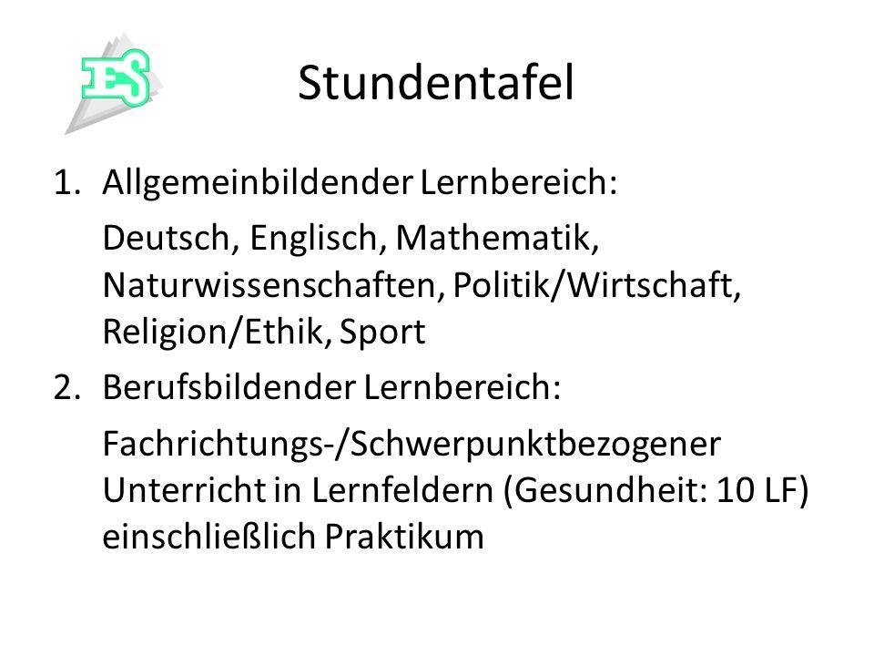 Stundentafel 1.Allgemeinbildender Lernbereich: Deutsch, Englisch, Mathematik, Naturwissenschaften, Politik/Wirtschaft, Religion/Ethik, Sport 2.Berufsb