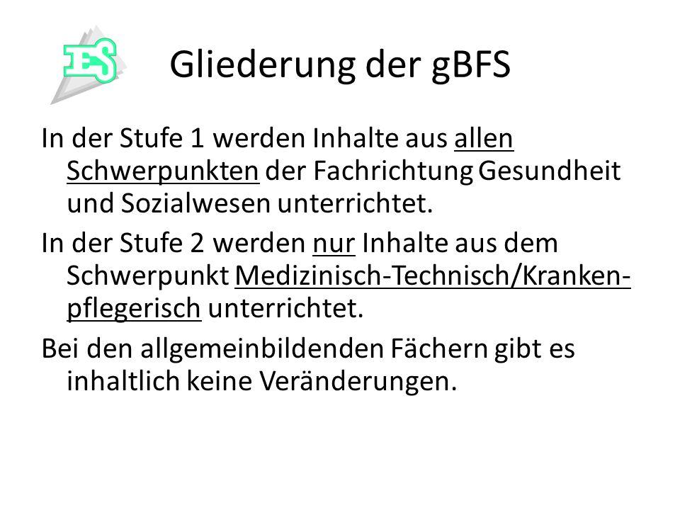 Gliederung der gBFS In der Stufe 1 werden Inhalte aus allen Schwerpunkten der Fachrichtung Gesundheit und Sozialwesen unterrichtet. In der Stufe 2 wer