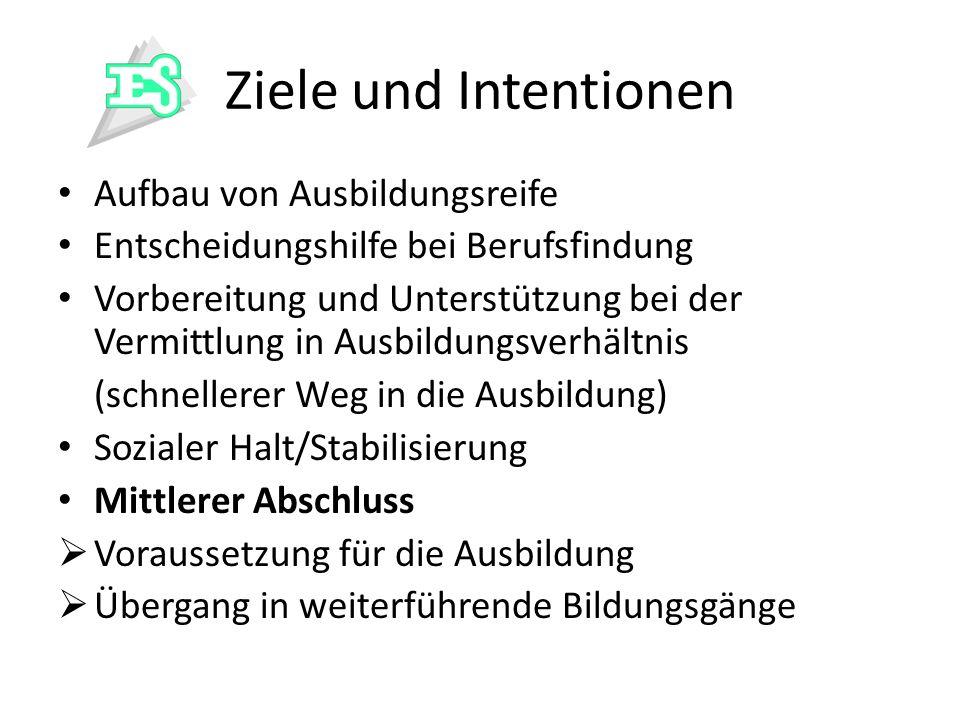 Gestufte Berufsfachschule Duale Ausbildung Evtl.