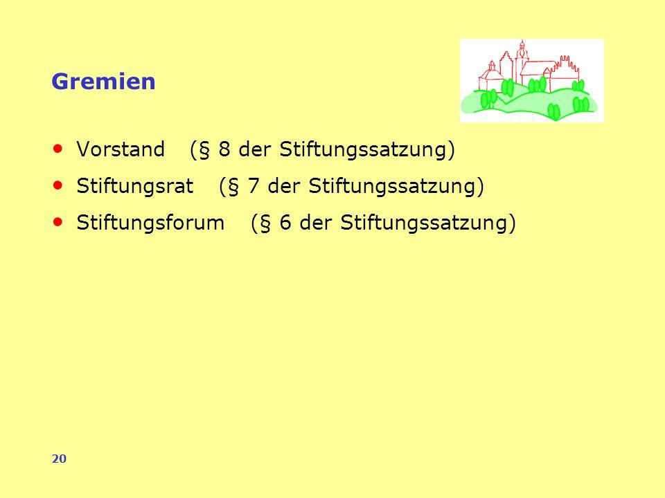20 Gremien Vorstand (§ 8 der Stiftungssatzung) Stiftungsrat (§ 7 der Stiftungssatzung) Stiftungsforum (§ 6 der Stiftungssatzung)