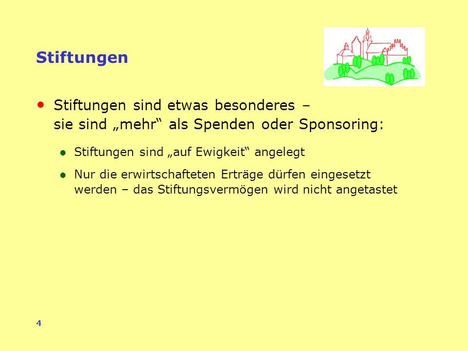 5 Zu den Begriffen Ein kleiner Ausflug zur Begriffsklärung: Mäzenatentum / Spenden Sponsoring Stiftungen