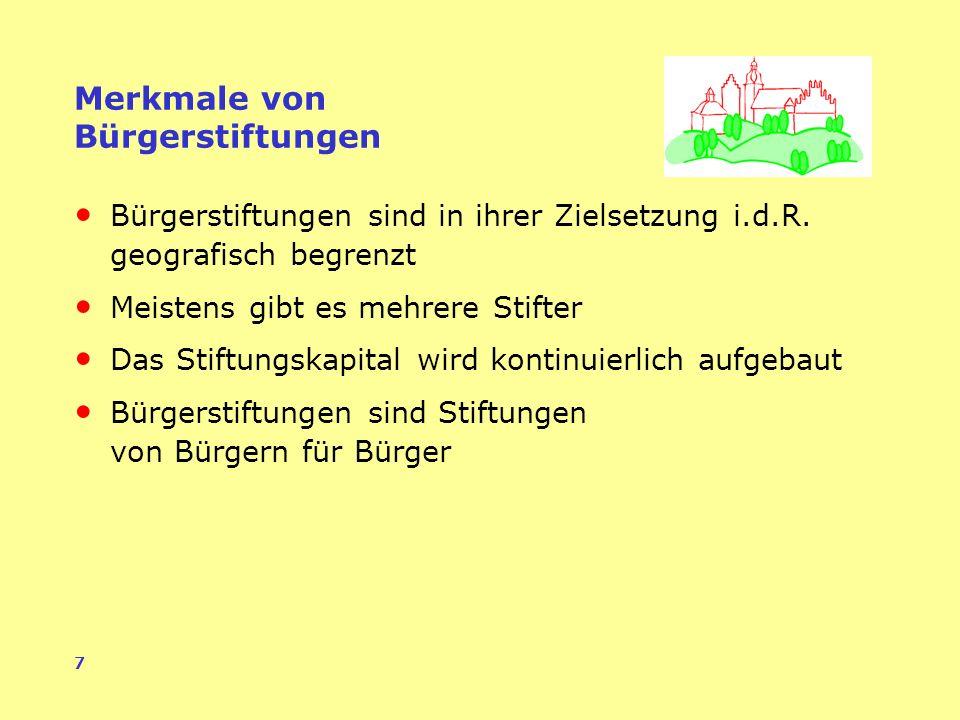 7 Merkmale von Bürgerstiftungen Bürgerstiftungen sind in ihrer Zielsetzung i.d.R.