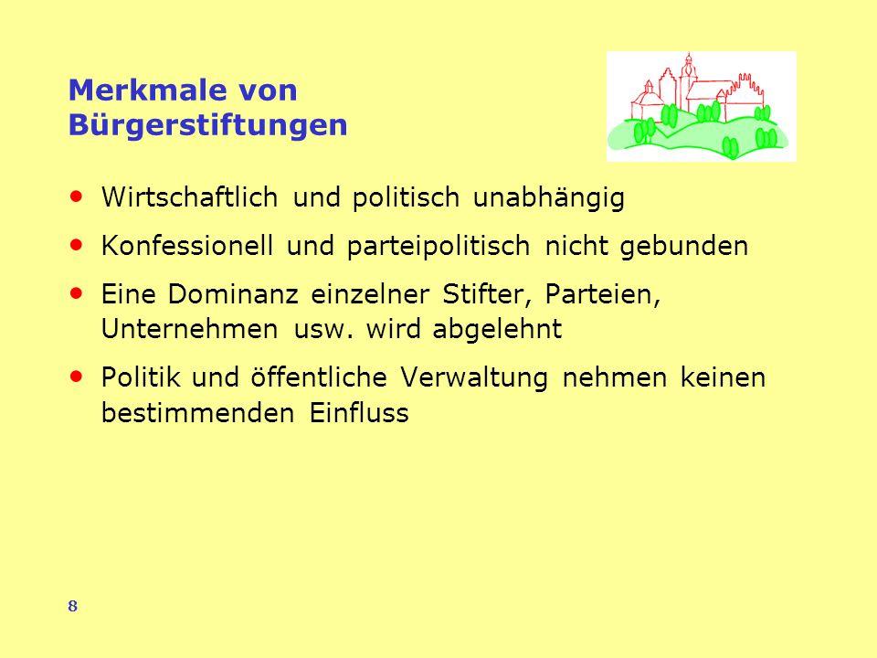 8 Merkmale von Bürgerstiftungen Wirtschaftlich und politisch unabhängig Konfessionell und parteipolitisch nicht gebunden Eine Dominanz einzelner Stifter, Parteien, Unternehmen usw.